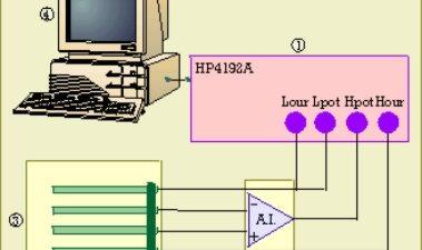 Medida en línea de biomasa viable mediante el uso de la espectroscopia de impedancia eléctrica