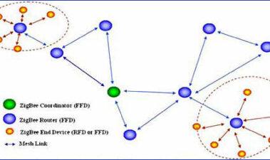 Aplicación de redes de sensores inalámbricos para la viticultura de precisión