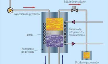 Tecnologías para la criogenización y criomaceración